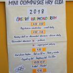 Mini olympijské hry 2018