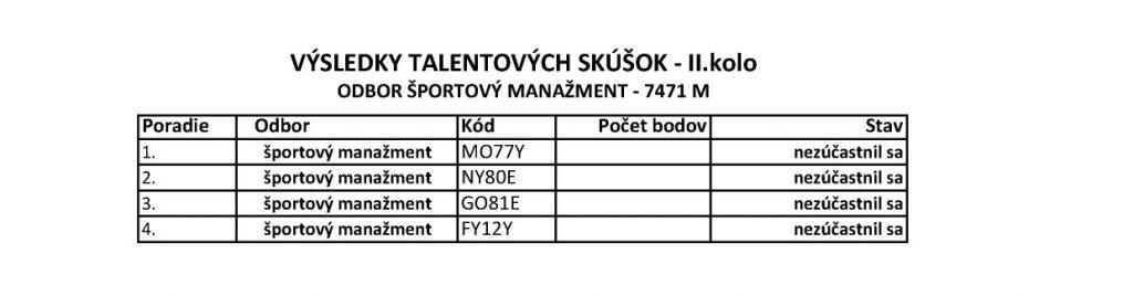ELBA - Výsledky talentových skúšok - II. kolo